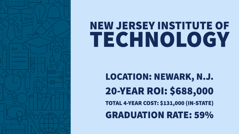 New Jersey Institute of Technology