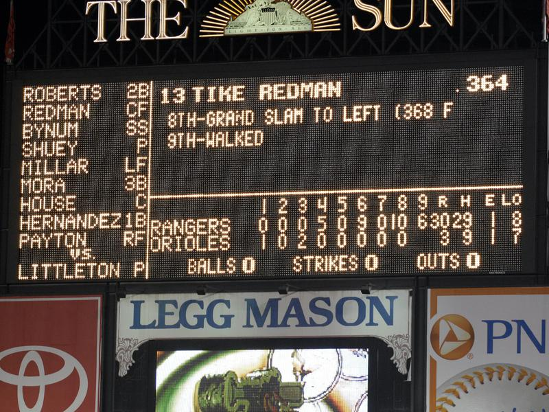 Rangers-Orioles scoreboard