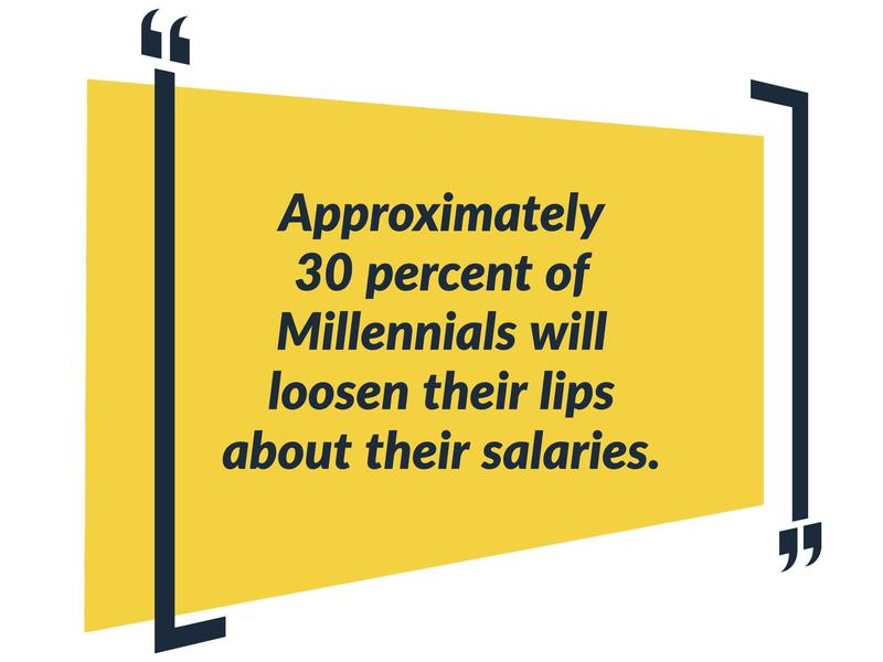 talk to millennials