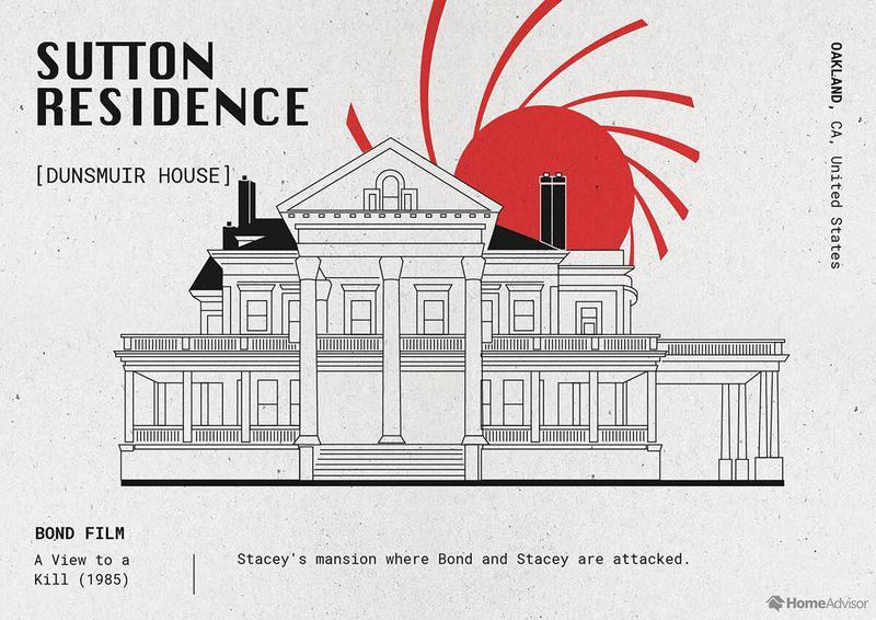 Sutton Residence