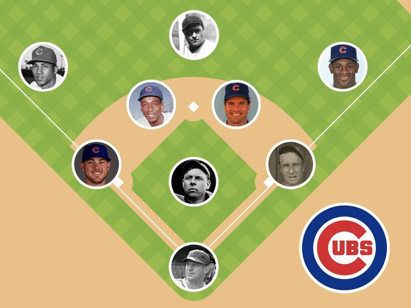 Chicago Orphans/Cubs