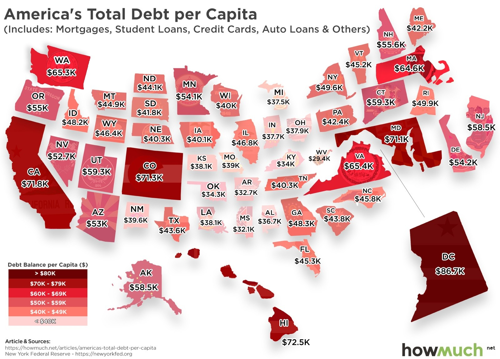 Total debt per capita