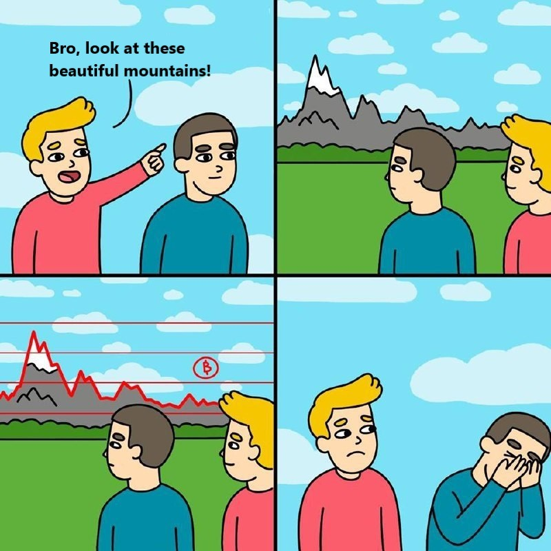 Mountain peaks vs. dips