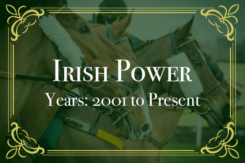 Irish Power