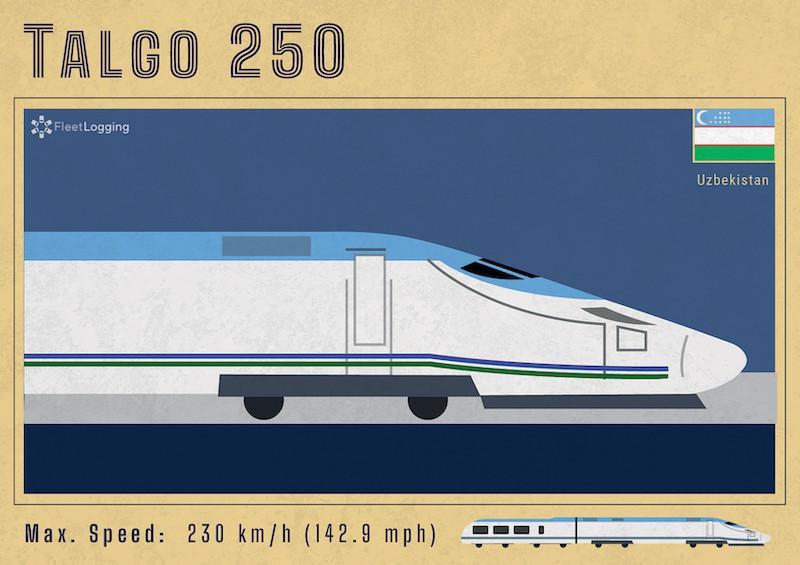 Talgo 250