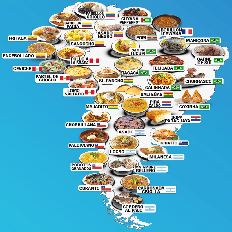 Food map of South America