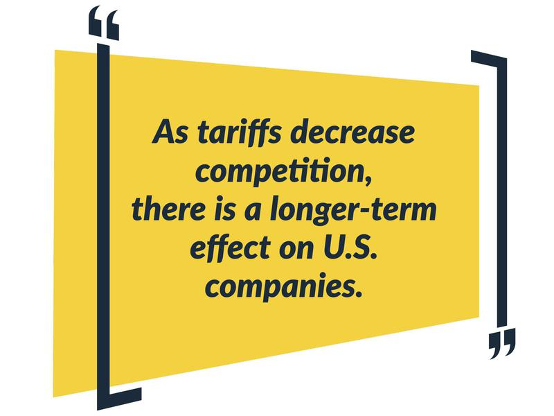 tariffs global competition