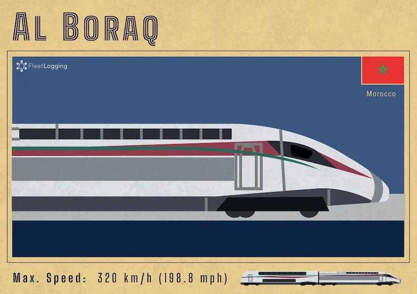 Al Boraq high-speed train in Morocco