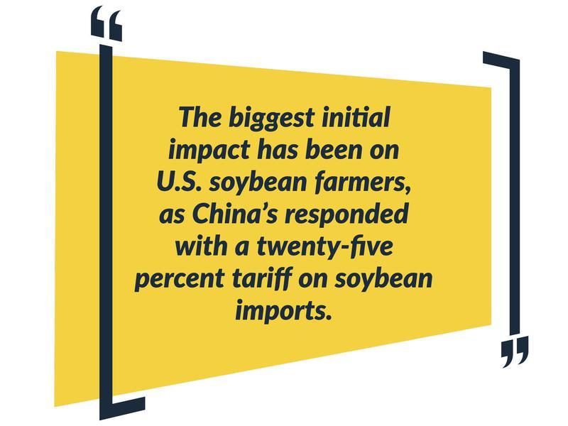 tariffs hurting economy