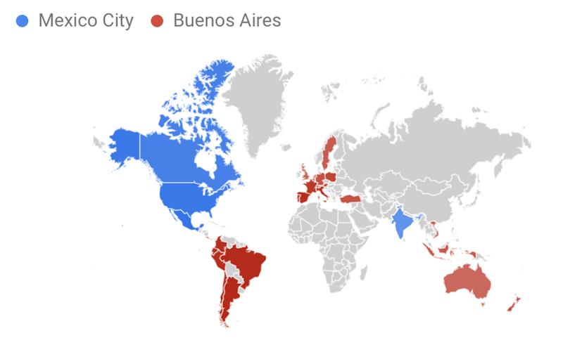 Mexico City vs Buenos Aires