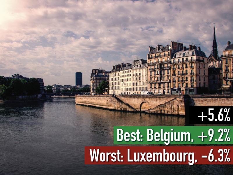 Ile Saint Louis. Paris
