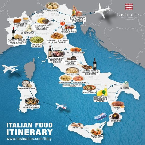 Food itinerary for Italy