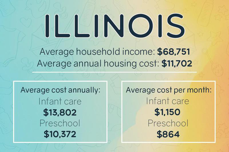 Illinois