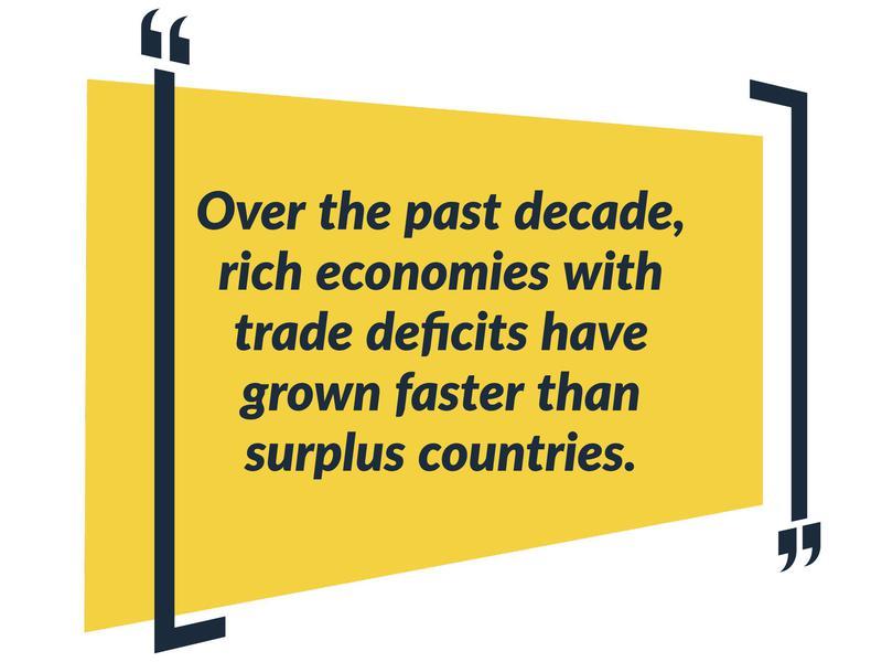 trade defecits