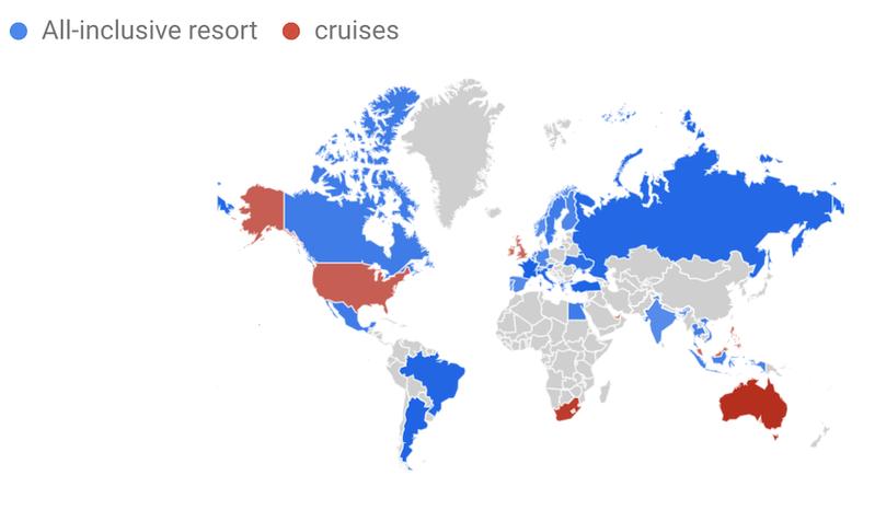 All Inclusive vs Cruises