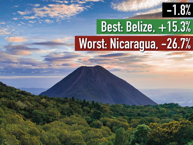 Izalco volcano in El Salvador