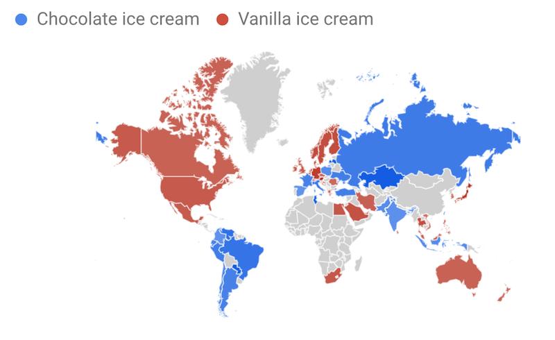 Chocolate or Vanilla