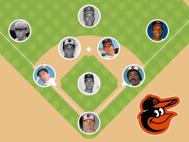 Milwaukee Brewers/St. Louis Browns/Baltimore Orioles