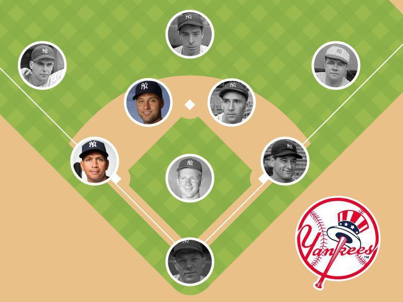 New York Highlanders/Yankees 1.0