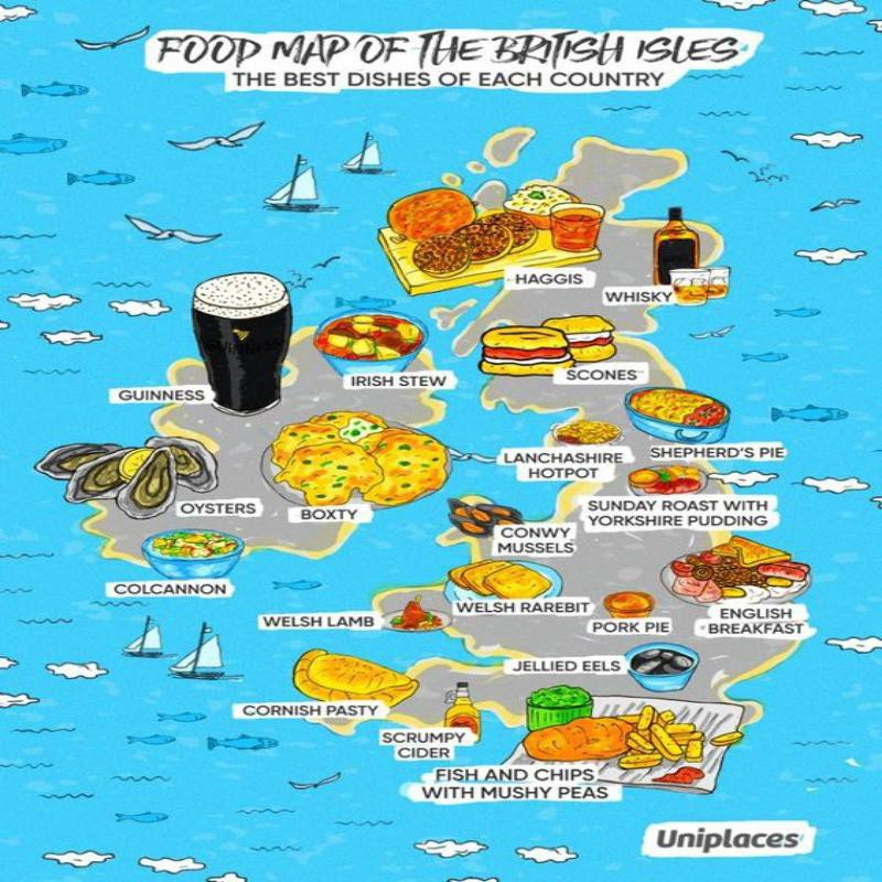 Food map of the U.K.