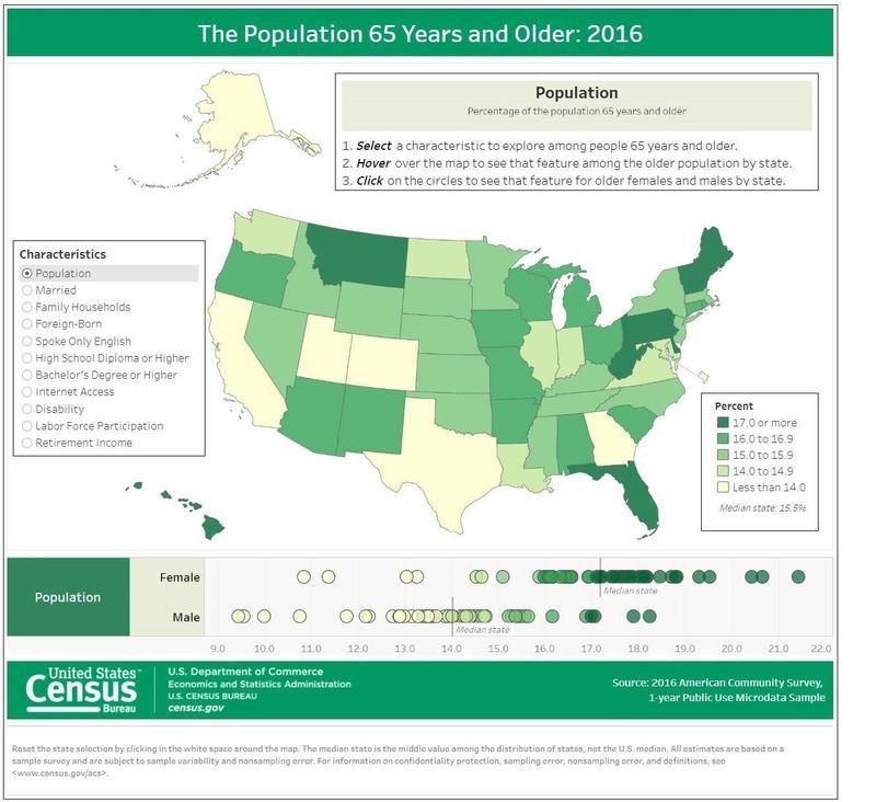 Older population by state