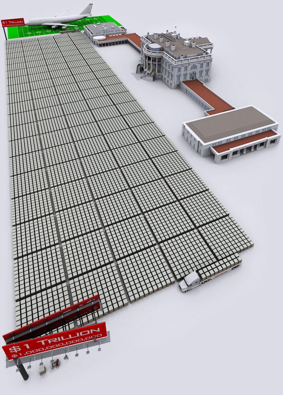 $1 trillion visualized