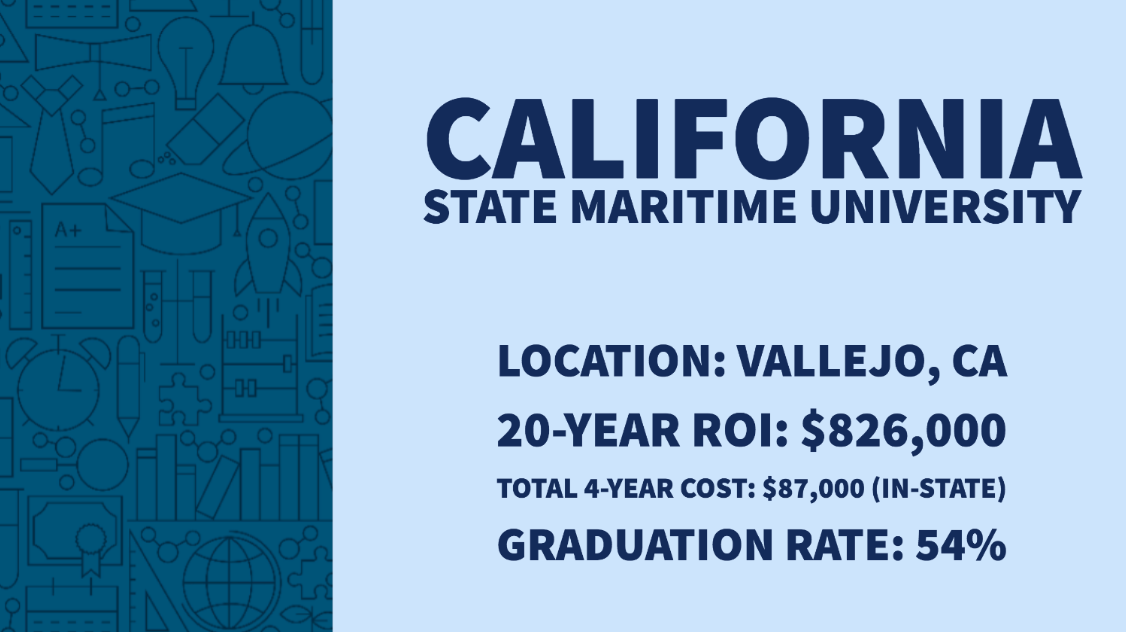 California State Maritime University