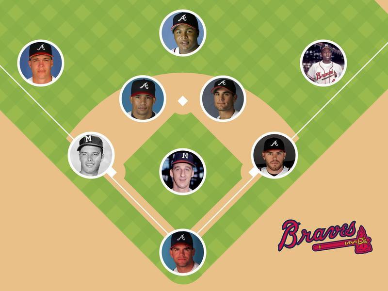 Boston Beaneaters-Doves-Rustlers-Bees-Braves/Milwaukee Braves/Atlanta Braves