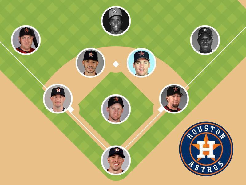 Houston Colt .45s/Astros