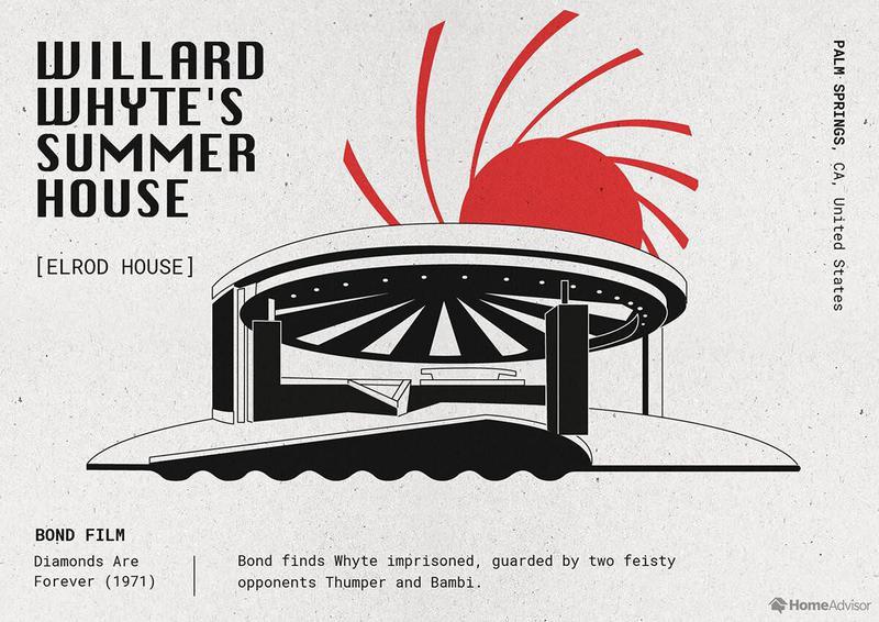 Willard Whyte's House