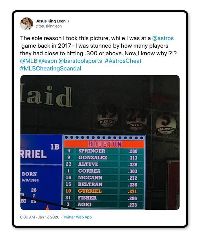 Astros hitting stats