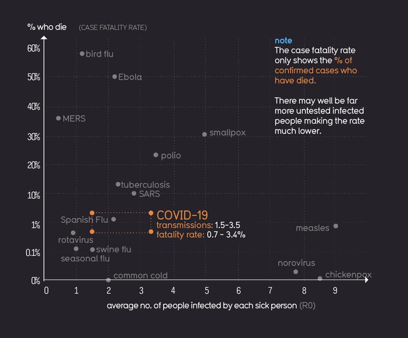 How Contagious Is Coronavirus