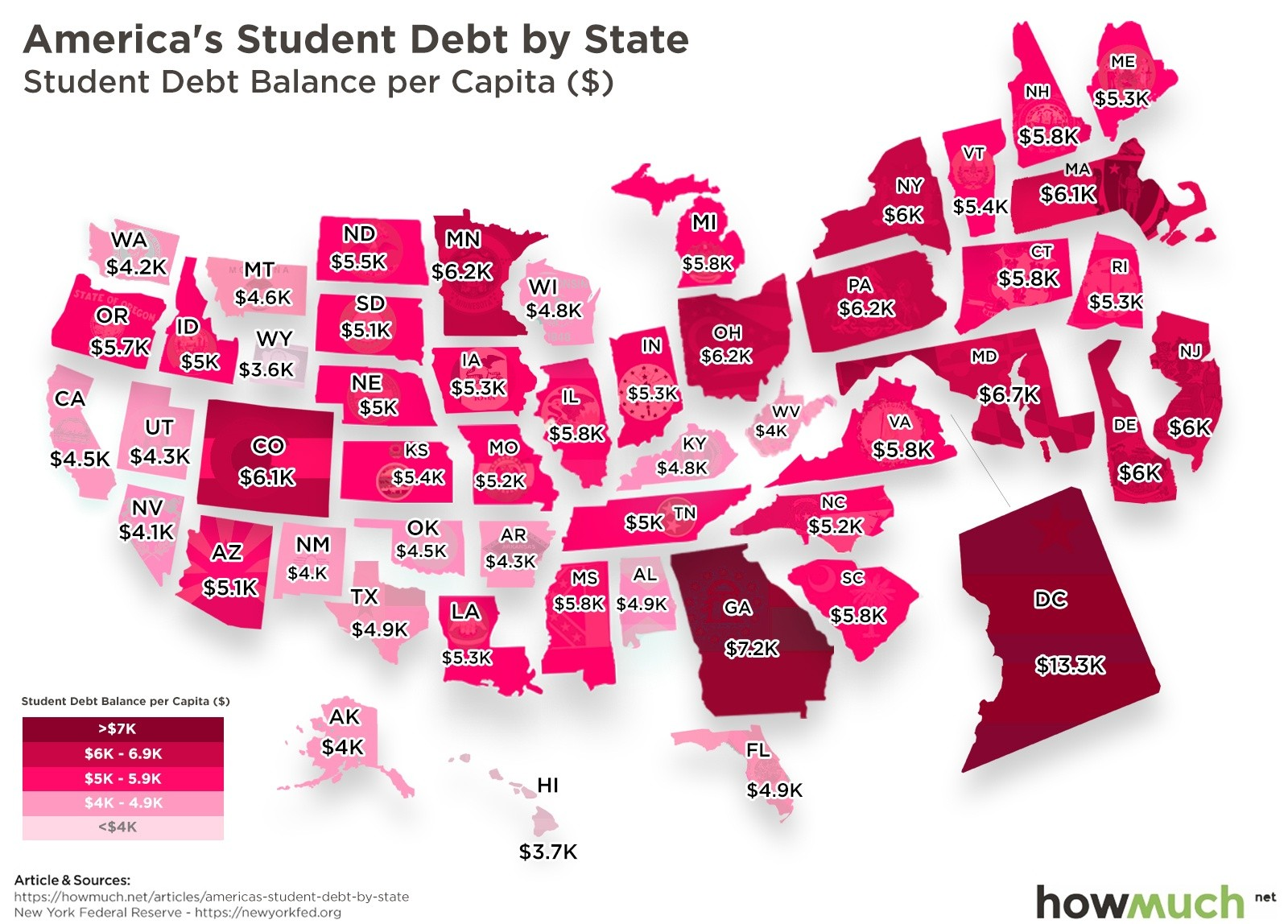 Student deby by state