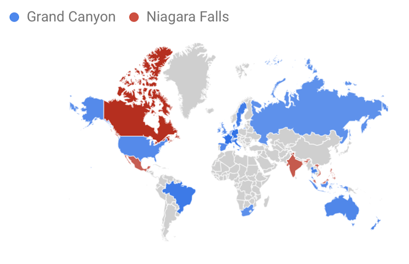 Grand Canyon vs Niagara Falls