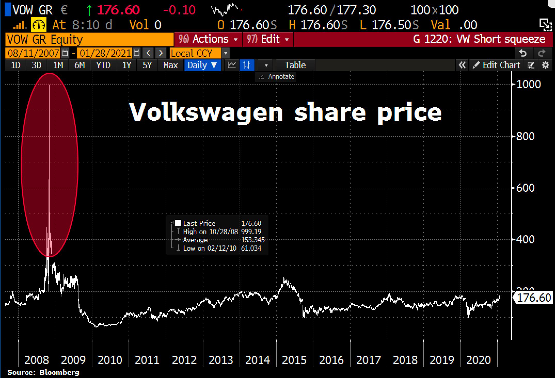 Volkswagen squeeze