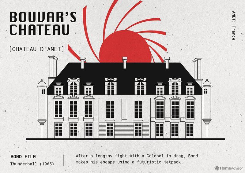 Bouvar's Chateau