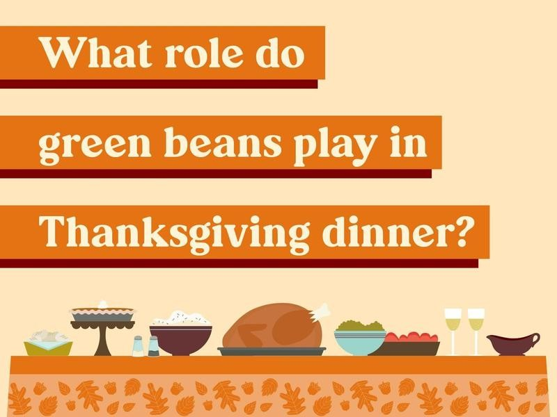 What role do green beans play in Thanksgiving dinner?