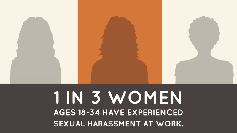 1 in 3 Women Have Experienced Sexual Harassment
