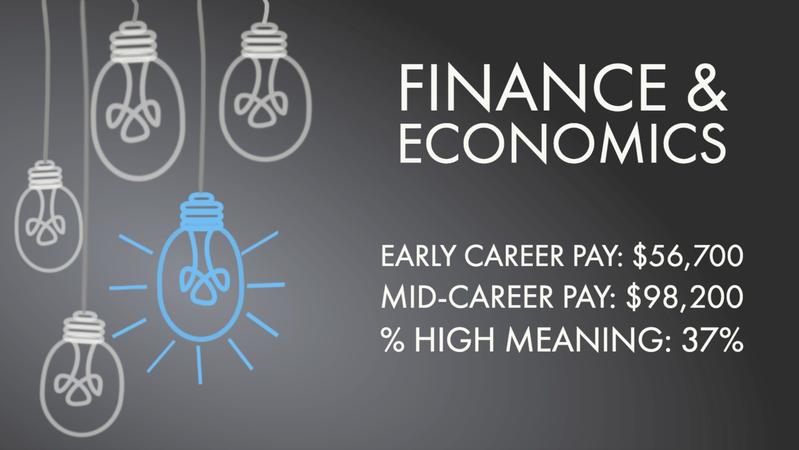 Finance & Economics