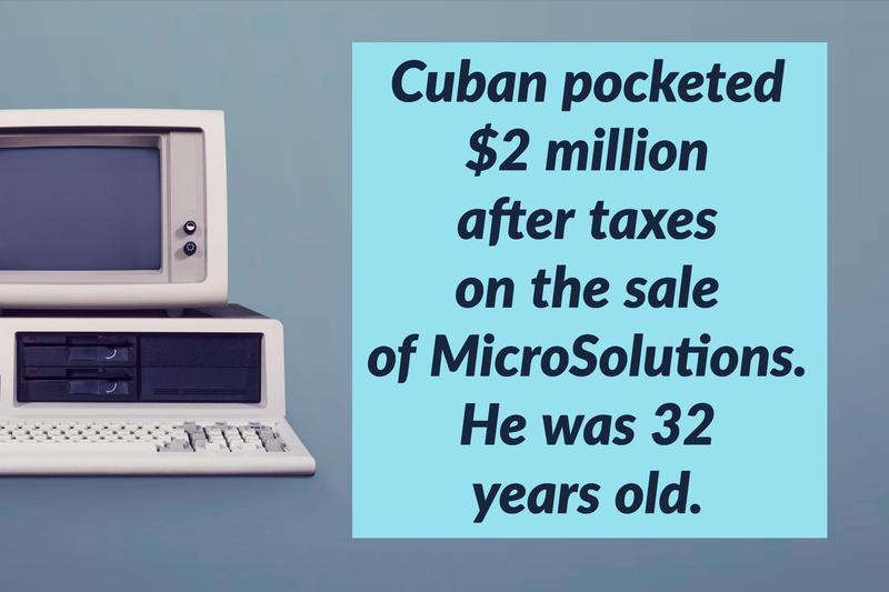 cuban microsolutions