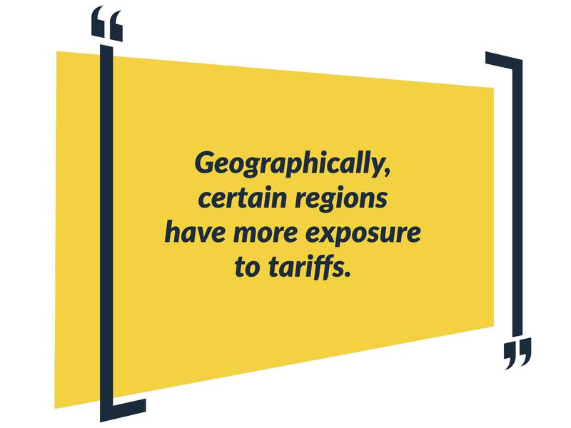 tariffs states