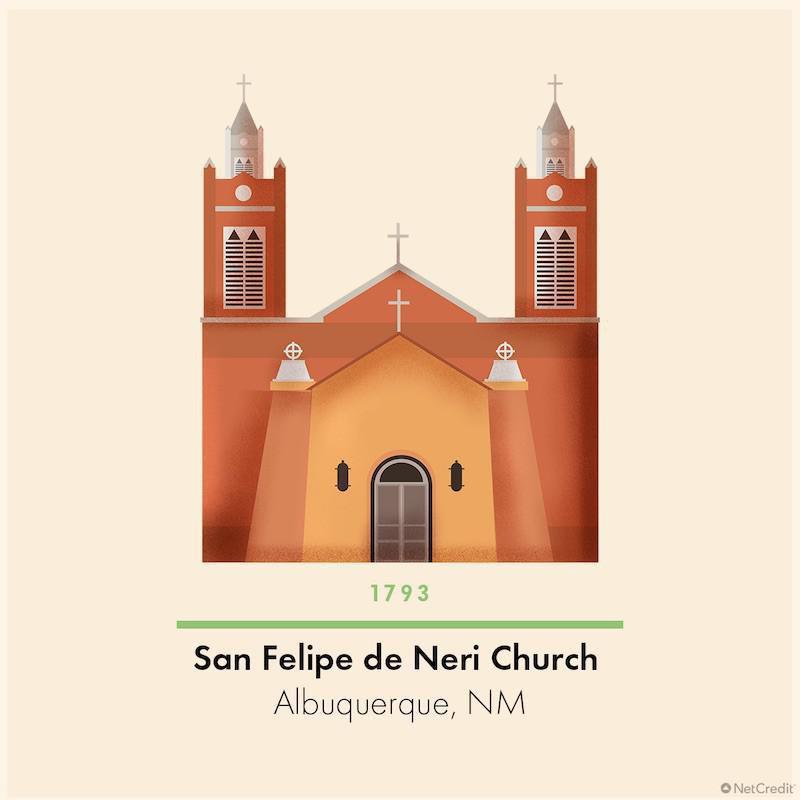 Albuquerque oldest