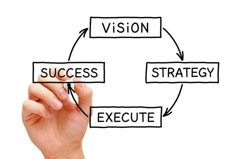 Visual of success flow
