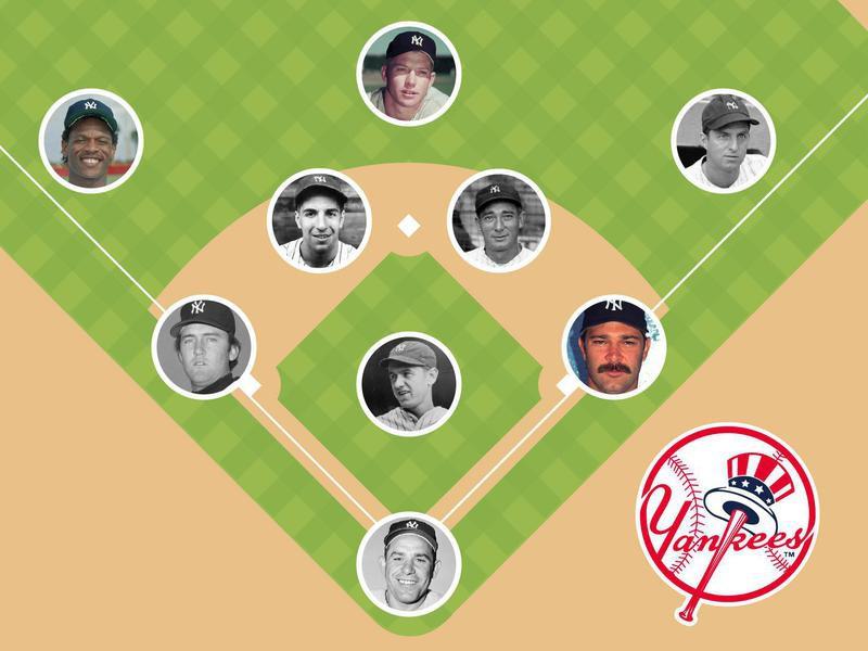 New York Highlanders/Yankees 2.0