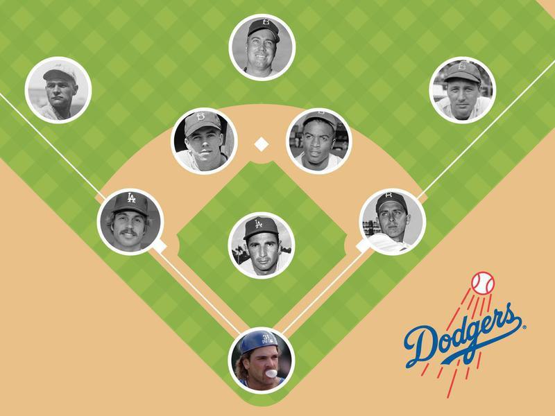 Brooklyn Atlantics-Grays-Grooms-Bridegrooms-Superbas-Robins-Dodgers/Los Angeles Dodgers