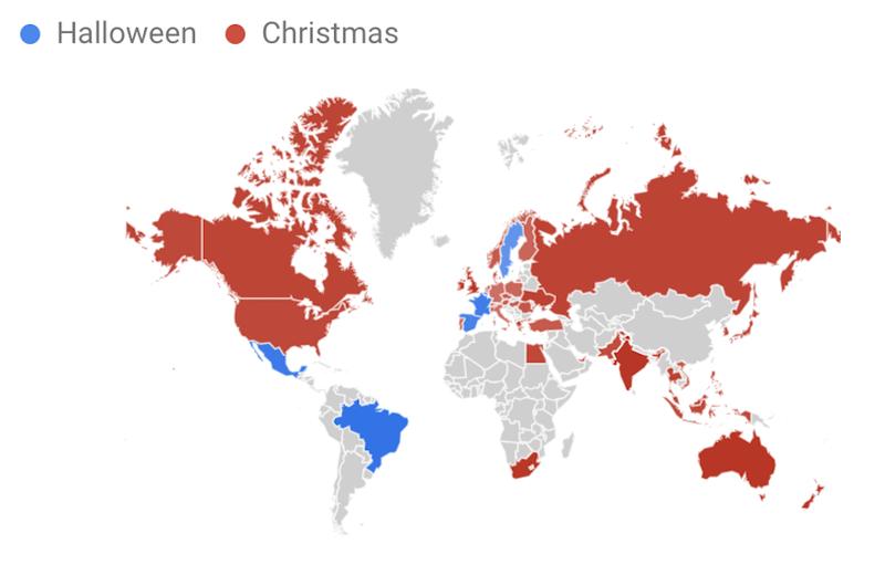 Halloween vs Christmas