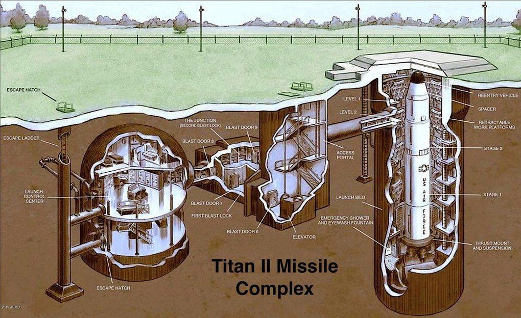 Missile silo complex