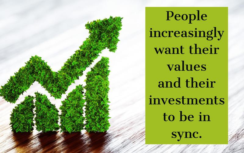 understanding investing