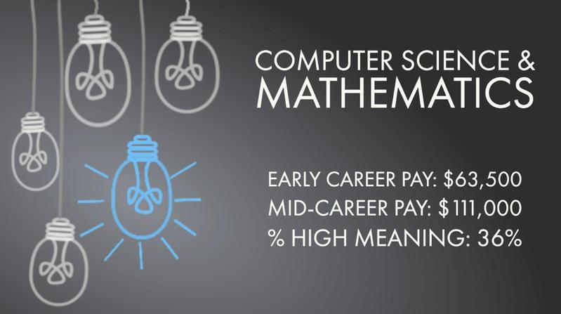 Computer Science & Mathematics