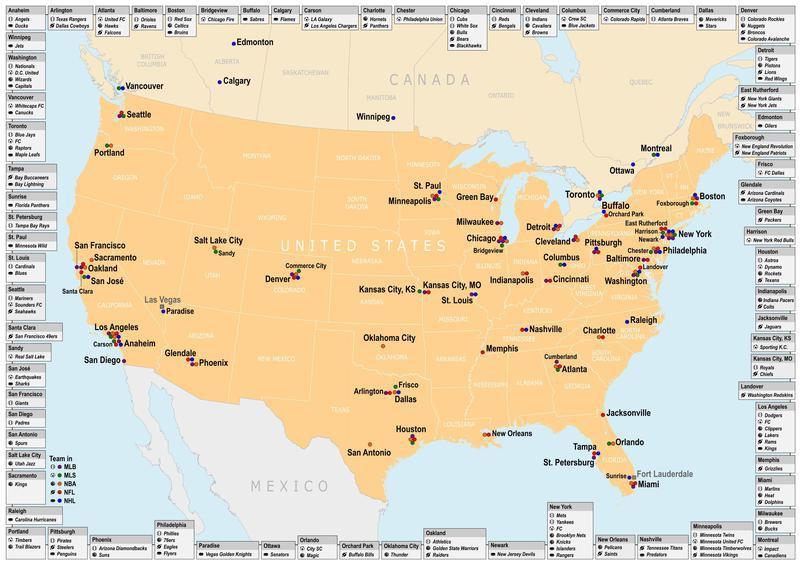 North American sports teams